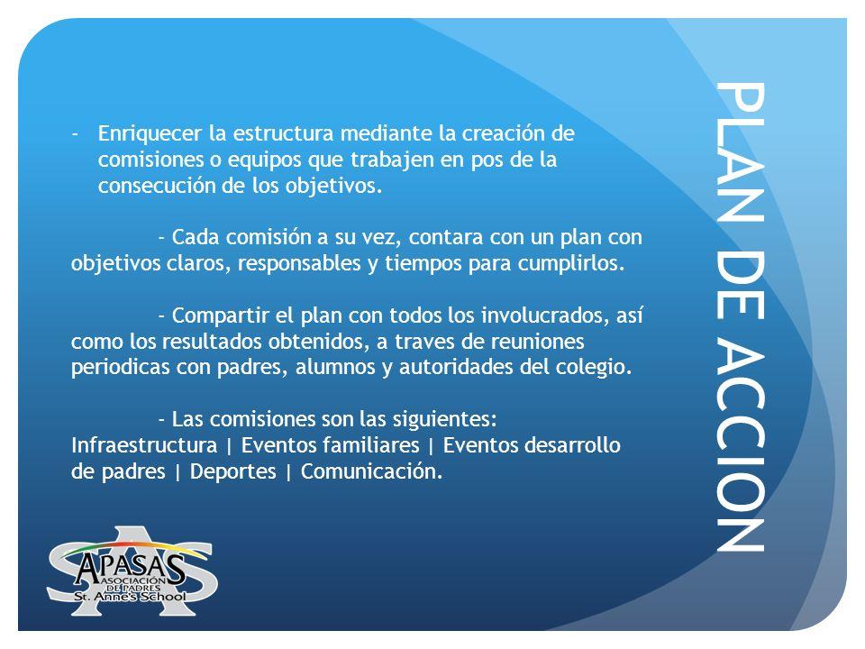 PLAN DE ACCION -Enriquecer la estructura mediante la creación de comisiones o equipos que trabajen en pos de la consecución de los objetivos. - Cada c