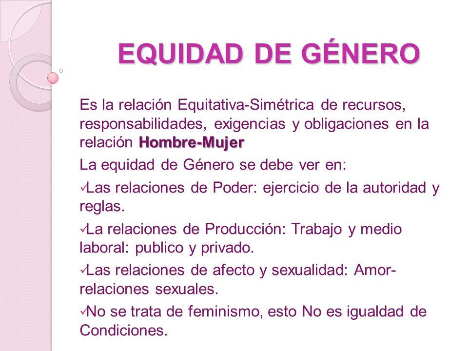 EQUIDAD DE GÉNERO Hombre-Mujer Es la relación Equitativa-Simétrica de recursos, responsabilidades, exigencias y obligaciones en la relación Hombre-Mujer La equidad de Género se debe ver en: Las relaciones de Poder: ejercicio de la autoridad y reglas.