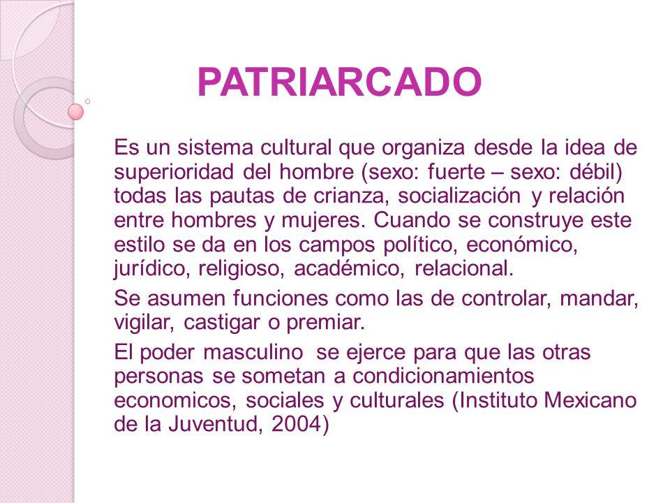 PATRIARCADO Es un sistema cultural que organiza desde la idea de superioridad del hombre (sexo: fuerte – sexo: débil) todas las pautas de crianza, socialización y relación entre hombres y mujeres.