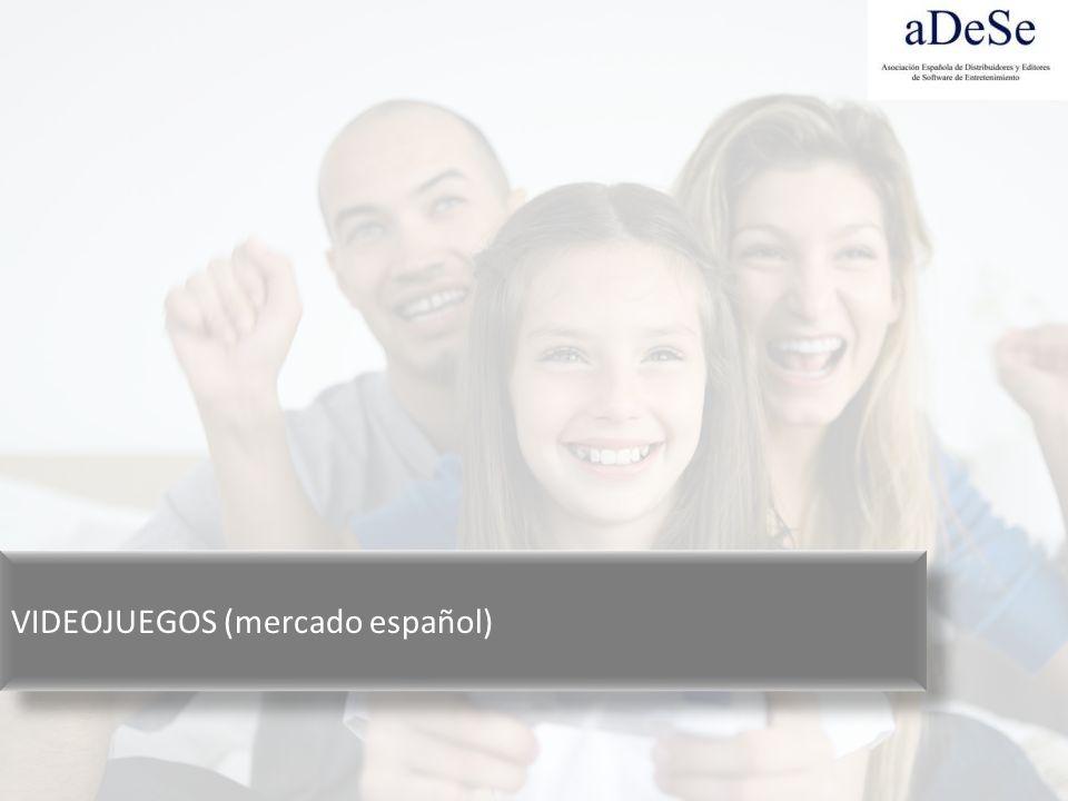 VIDEOJUEGOS (mercado español)