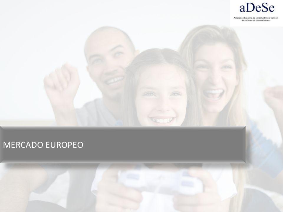 VENTAS CONSOLAS + VIDEOJUEGOS (en Millones ) (excluidos periféricos) Teniendo en cuenta únicamente el mercado de venta física de consolas y videojuegos (excluidos periféricos), España ocupa la quinta posición del ranking europeo Fuente: Gfk