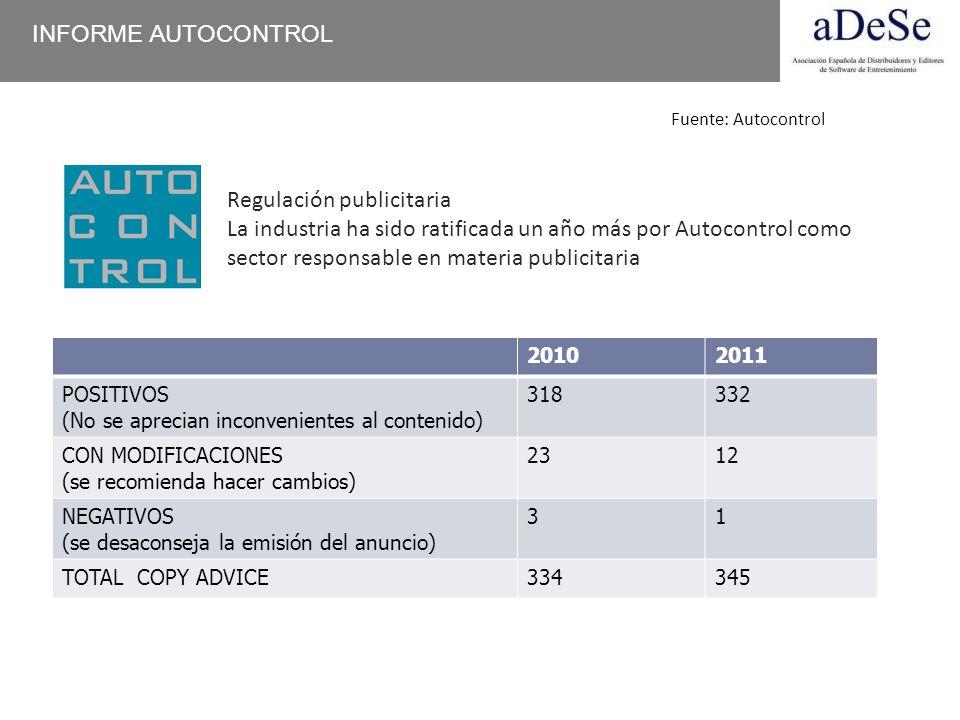 20102011 POSITIVOS (No se aprecian inconvenientes al contenido) 318332 CON MODIFICACIONES (se recomienda hacer cambios) 2312 NEGATIVOS (se desaconseja