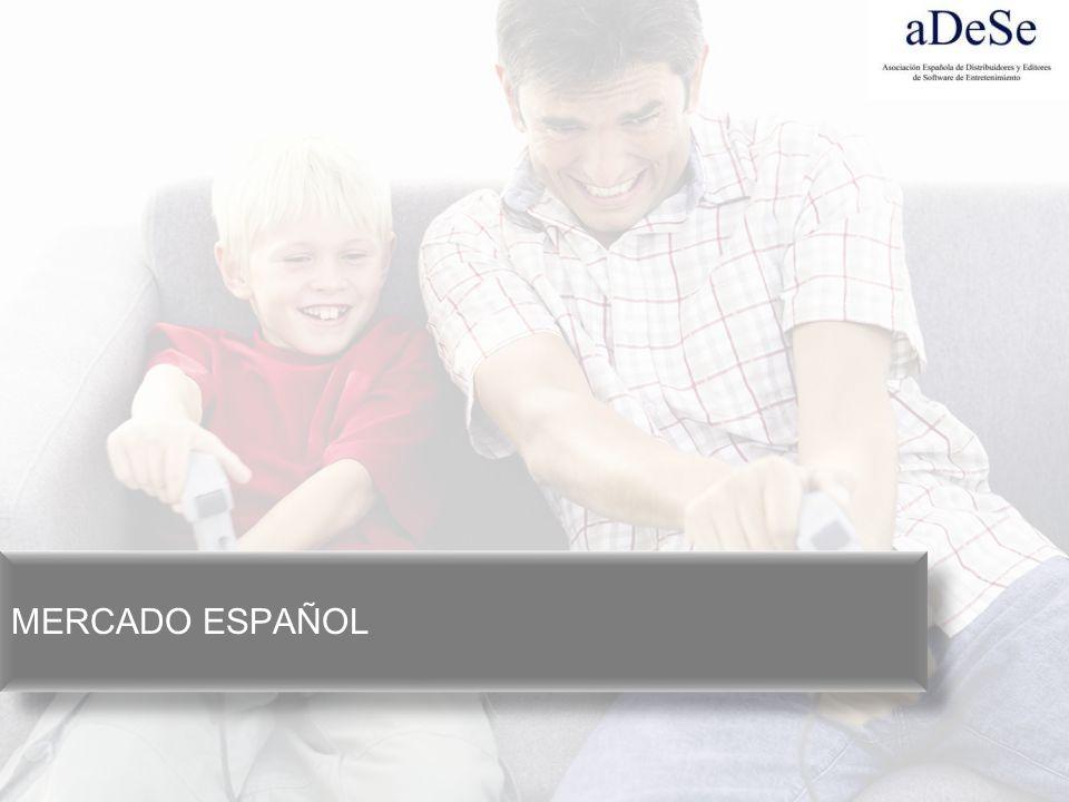 MERCADO ESPAÑOL