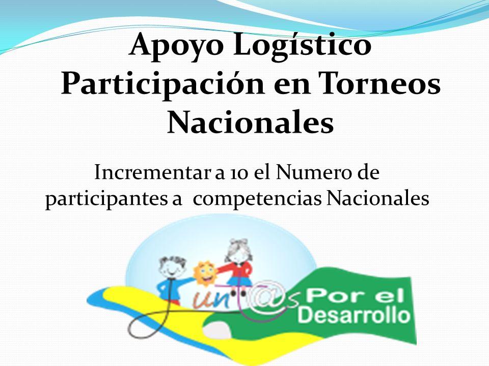 Apoyo Logístico Participación en Torneos Nacionales Incrementar a 10 el Numero de participantes a competencias Nacionales
