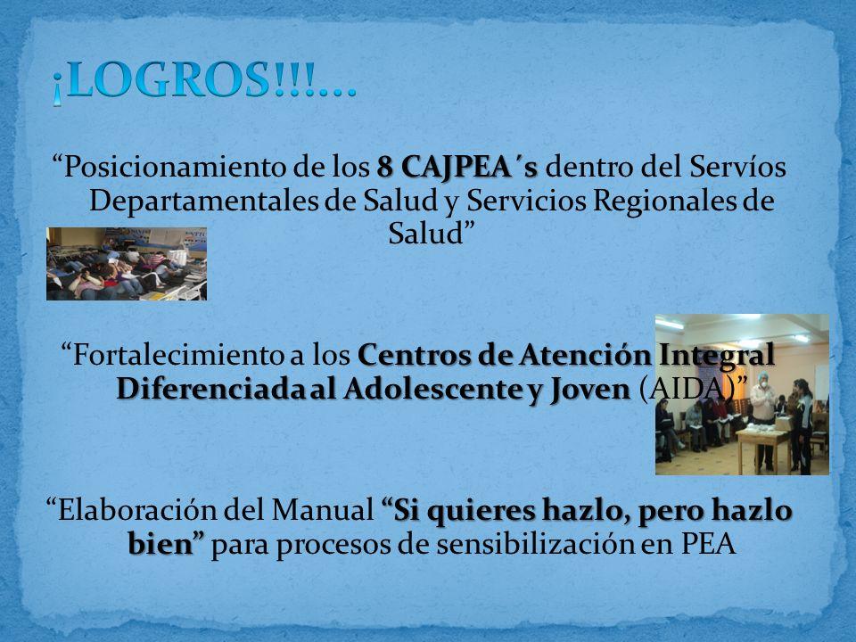 8 CAJPEA´s Posicionamiento de los 8 CAJPEA´s dentro del Servíos Departamentales de Salud y Servicios Regionales de Salud Centros de Atención Integral