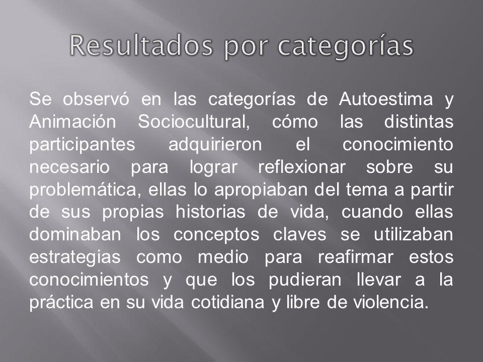 Se observó en las categorías de Autoestima y Animación Sociocultural, cómo las distintas participantes adquirieron el conocimiento necesario para logr