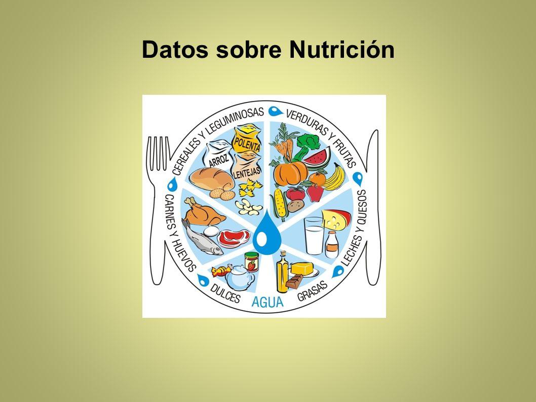 71 % Consume a diario refrescos azucarados y este porcentaje aumenta con la edad.