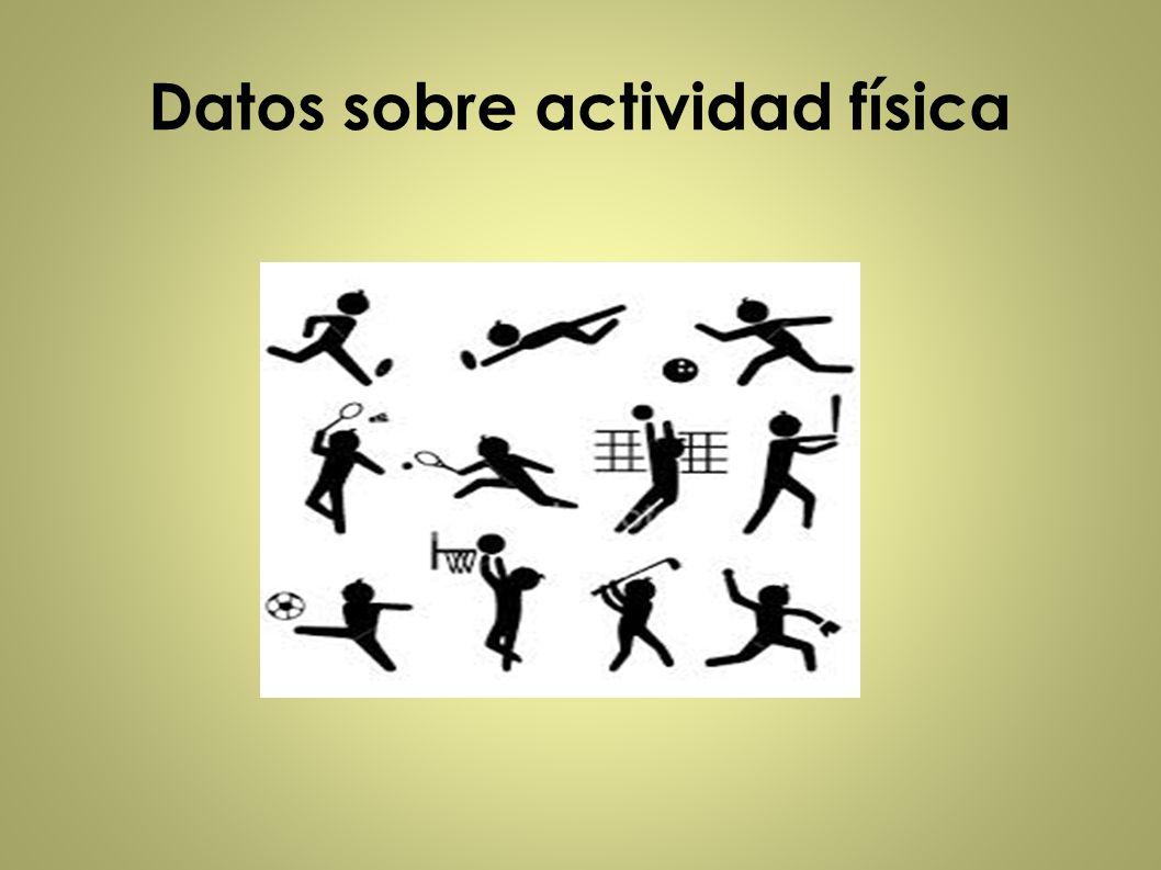 Datos sobre actividad física