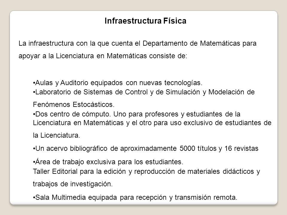 Infraestructura Física La infraestructura con la que cuenta el Departamento de Matemáticas para apoyar a la Licenciatura en Matemáticas consiste de: Aulas y Auditorio equipados con nuevas tecnologías.