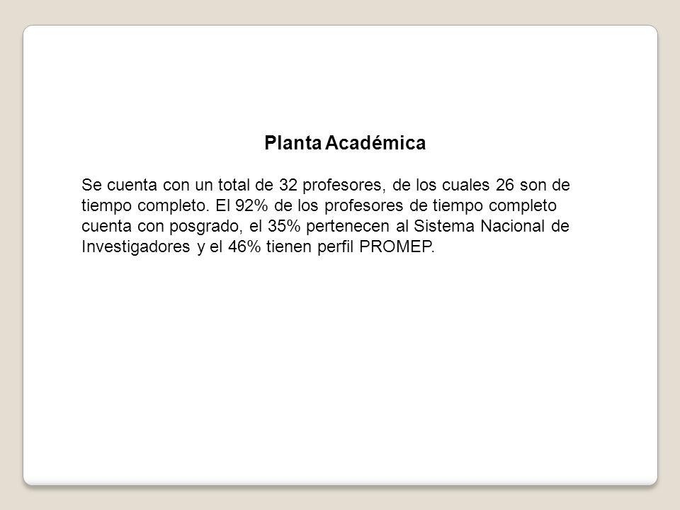 Planta Académica Se cuenta con un total de 32 profesores, de los cuales 26 son de tiempo completo.