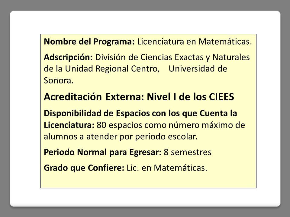 Nombre del Programa: Licenciatura en Matemáticas.