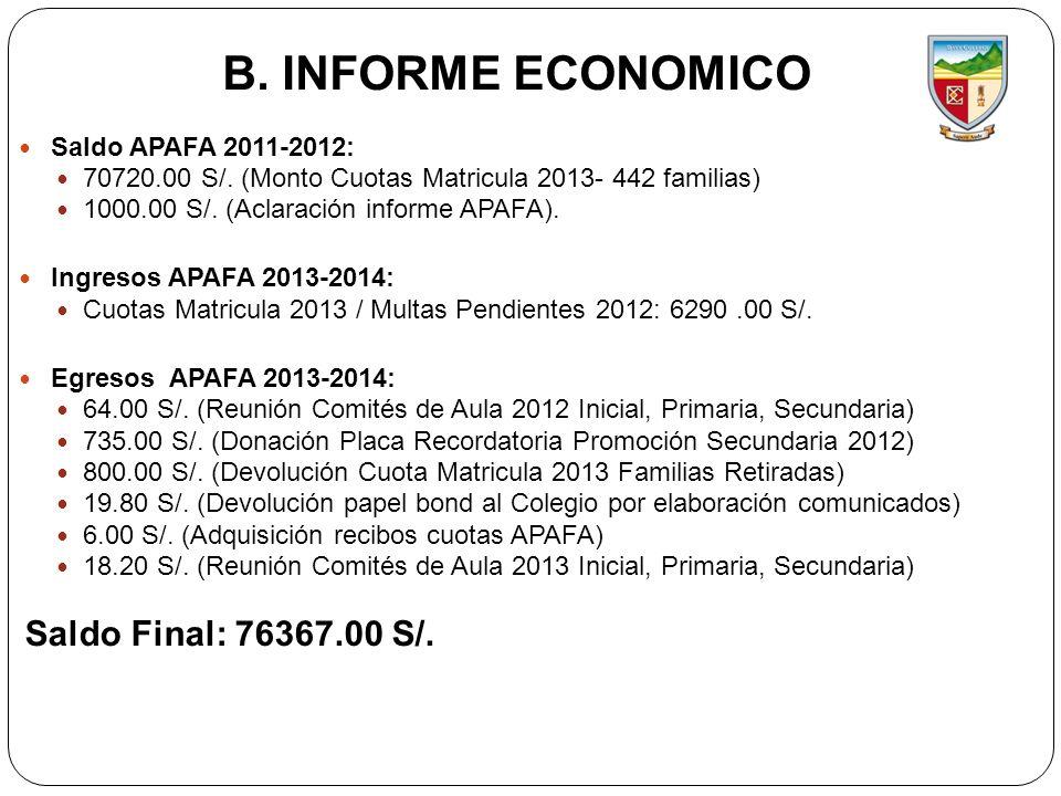 B. INFORME ECONOMICO Saldo APAFA 2011-2012: 70720.00 S/. (Monto Cuotas Matricula 2013- 442 familias) 1000.00 S/. (Aclaración informe APAFA). Ingresos