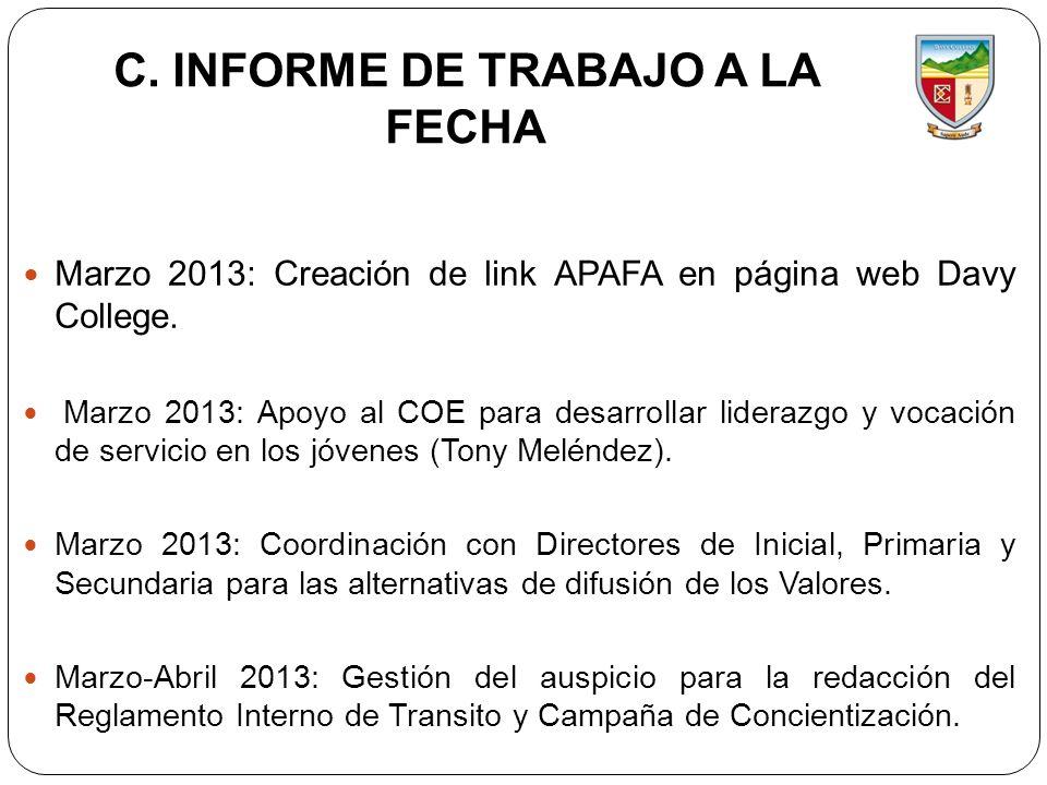 C. INFORME DE TRABAJO A LA FECHA Marzo 2013: Creación de link APAFA en página web Davy College. Marzo 2013: Apoyo al COE para desarrollar liderazgo y