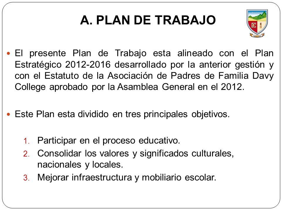 A. PLAN DE TRABAJO El presente Plan de Trabajo esta alineado con el Plan Estratégico 2012-2016 desarrollado por la anterior gestión y con el Estatuto