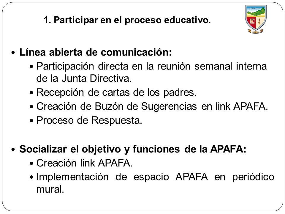 1. Participar en el proceso educativo. Línea abierta de comunicación: Participación directa en la reunión semanal interna de la Junta Directiva. Recep