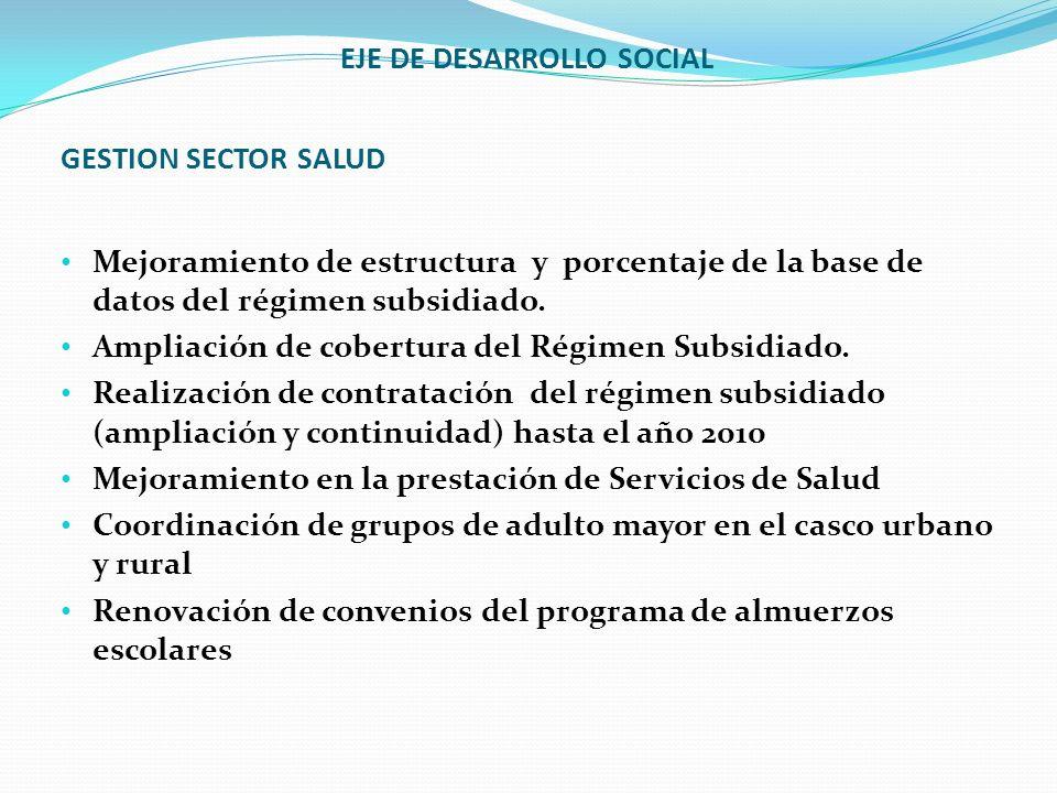 EJE DE DESARROLLO SOCIAL GESTION SECTOR SALUD Mejoramiento de estructura y porcentaje de la base de datos del régimen subsidiado. Ampliación de cobert