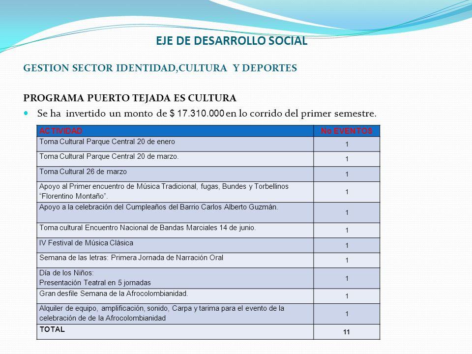 EJE DE DESARROLLO SOCIAL GESTION SECTOR IDENTIDAD,CULTURA Y DEPORTES PROGRAMA PUERTO TEJADA ES CULTURA Se ha invertido un monto de $ 17.310.000 en lo