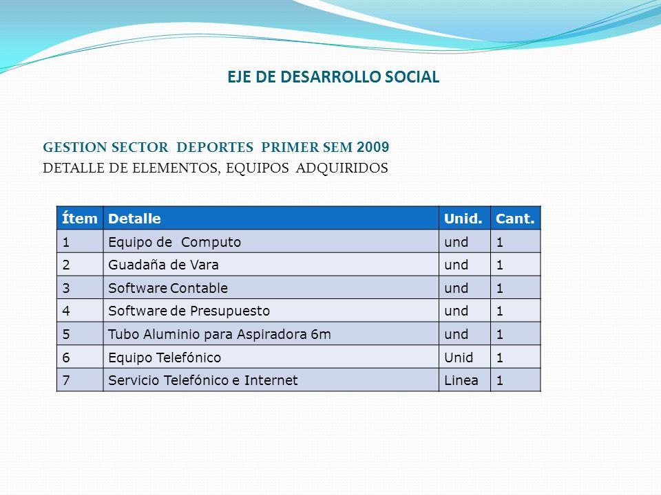 EJE DE DESARROLLO SOCIAL GESTION SECTOR DEPORTES PRIMER SEM 2009 DETALLE DE ELEMENTOS, EQUIPOS ADQUIRIDOS ÍtemDetalleUnid.Cant. 1Equipo de Computound1