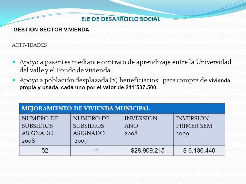EJE DE DESARROLLO SOCIAL GESTION SECTOR VIVIENDA ACTIVIDADES Apoyo a pasantes mediante contrato de aprendizaje entre la Universidad del valle y el Fon