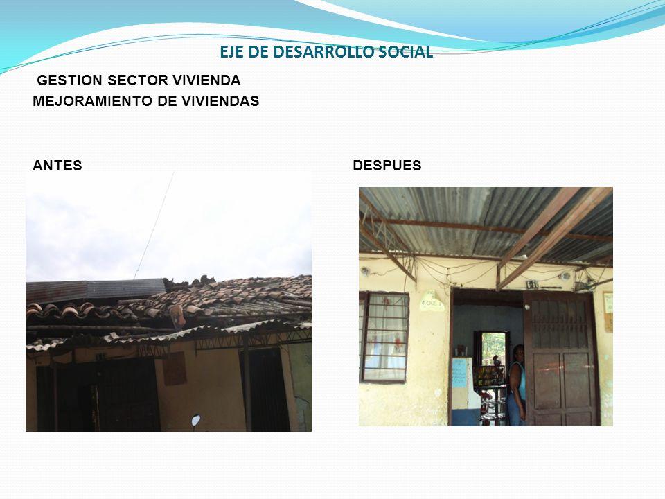 EJE DE DESARROLLO SOCIAL GESTION SECTOR VIVIENDA MEJORAMIENTO DE VIVIENDAS ANTES DESPUES