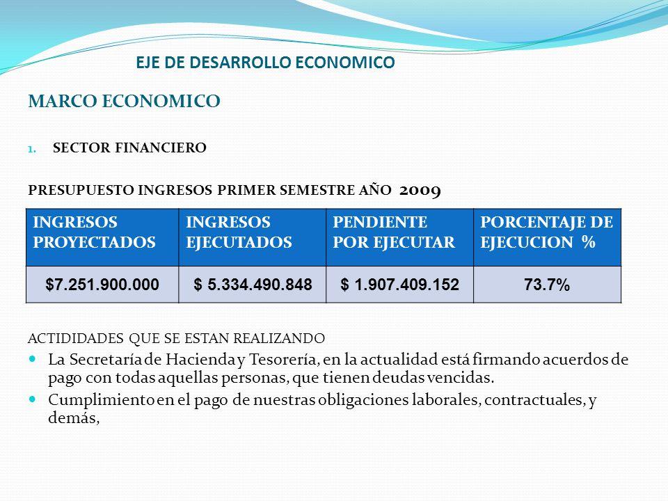 EJE DE DESARROLLO ECONOMICO MARCO ECONOMICO 1. SECTOR FINANCIERO PRESUPUESTO INGRESOS PRIMER SEMESTRE AÑO 2009 ACTIDIDADES QUE SE ESTAN REALIZANDO La