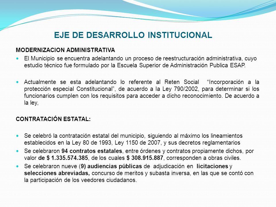 EJE DE DESARROLLO INSTITUCIONAL MODERNIZACION ADMINISTRATIVA El Municipio se encuentra adelantando un proceso de reestructuración administrativa, cuyo