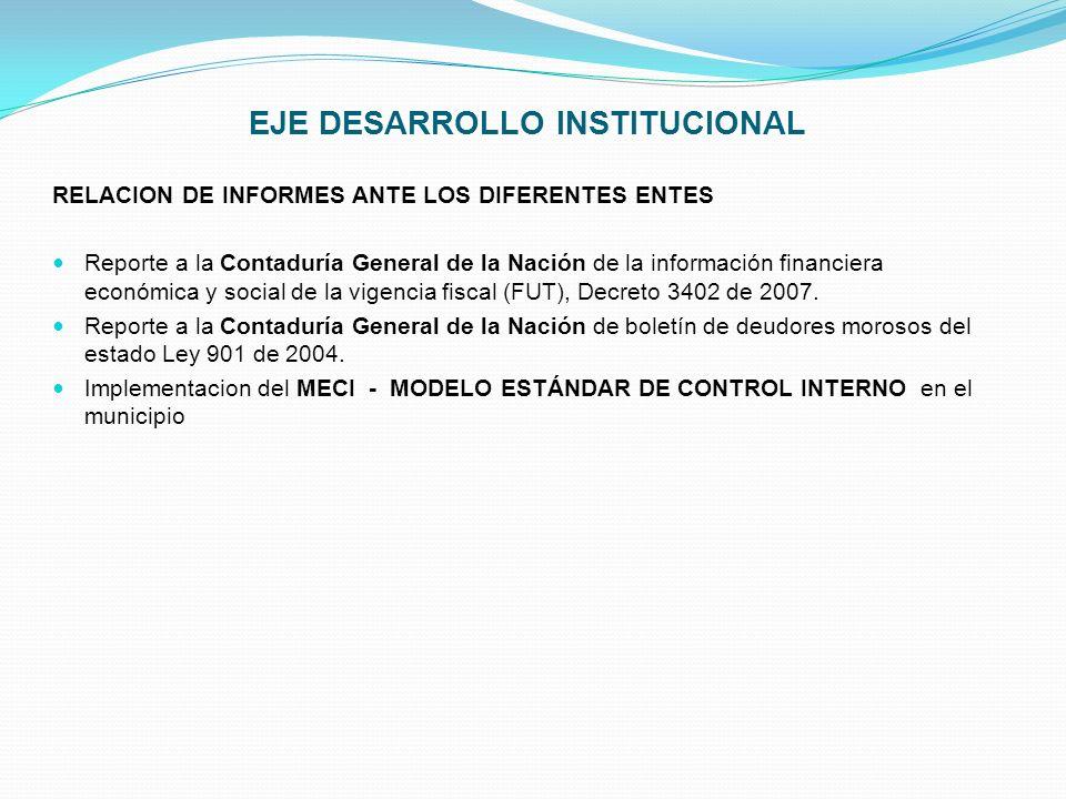 EJE DESARROLLO INSTITUCIONAL RELACION DE INFORMES ANTE LOS DIFERENTES ENTES Reporte a la Contaduría General de la Nación de la información financiera