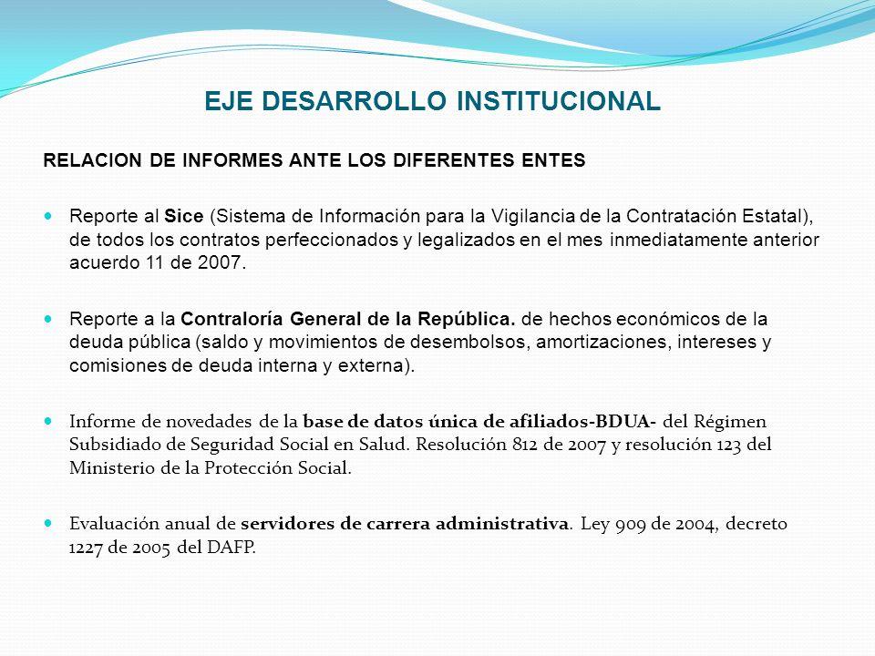 EJE DESARROLLO INSTITUCIONAL RELACION DE INFORMES ANTE LOS DIFERENTES ENTES Reporte al Sice (Sistema de Información para la Vigilancia de la Contratac