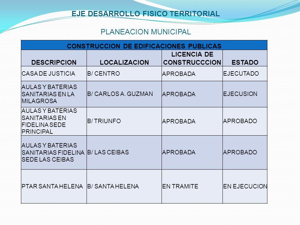 EJE DESARROLLO FISICO TERRITORIAL PLANEACION MUNICIPAL CONSTRUCCION DE EDIFICACIONES PUBLICAS DESCRIPCIONLOCALIZACION LICENCIA DE CONSTRUCCCIONESTADO