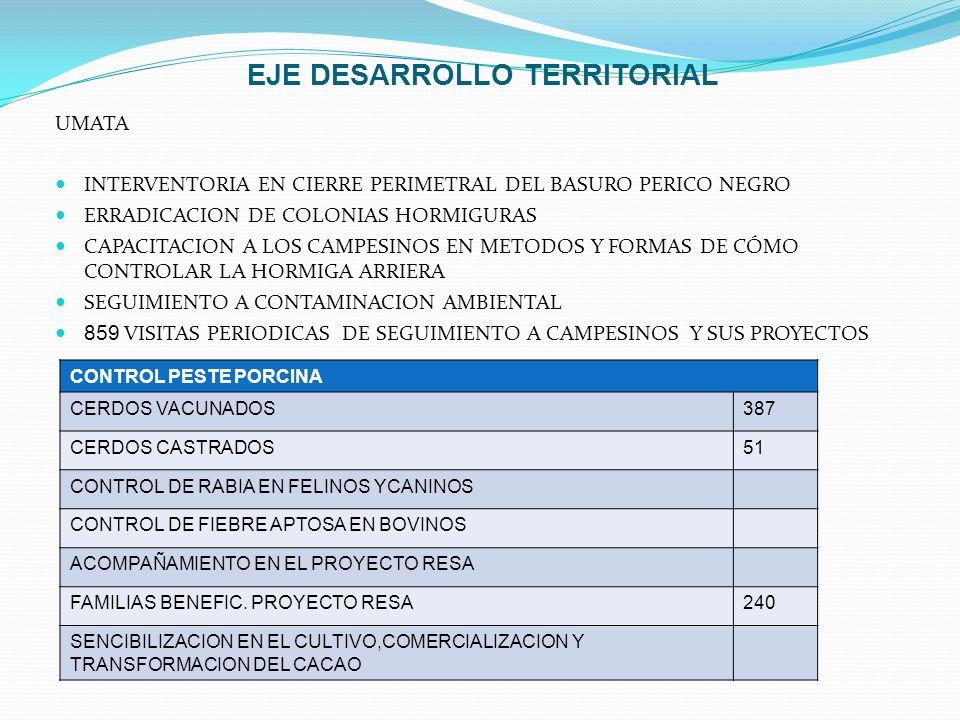 EJE DESARROLLO TERRITORIAL UMATA INTERVENTORIA EN CIERRE PERIMETRAL DEL BASURO PERICO NEGRO ERRADICACION DE COLONIAS HORMIGURAS CAPACITACION A LOS CAM
