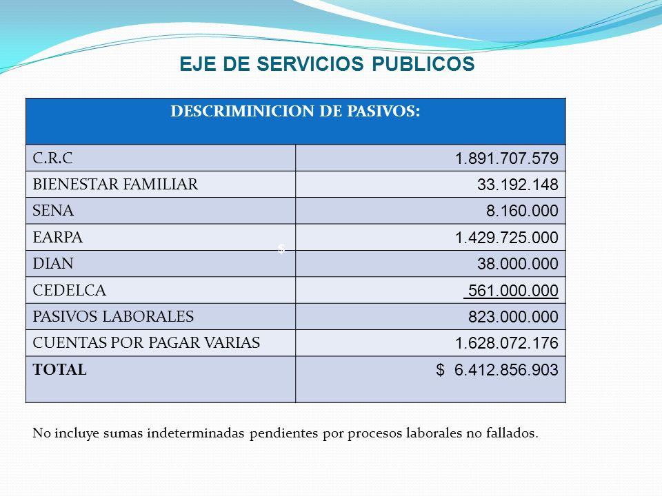 EJE DE SERVICIOS PUBLICOS Nota: Estos valores no incluyen acreencias laborales No incluye sumas indeterminadas pendientes por procesos laborales no fa