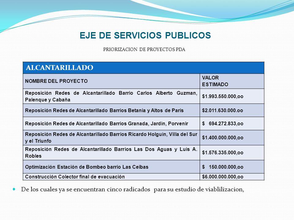 EJE DE SERVICIOS PUBLICOS PRIORIZACION DE PROYECTOS PDA De los cuales ya se encuentran cinco radicados para su estudio de viablilizacion, $ ALCANTARIL