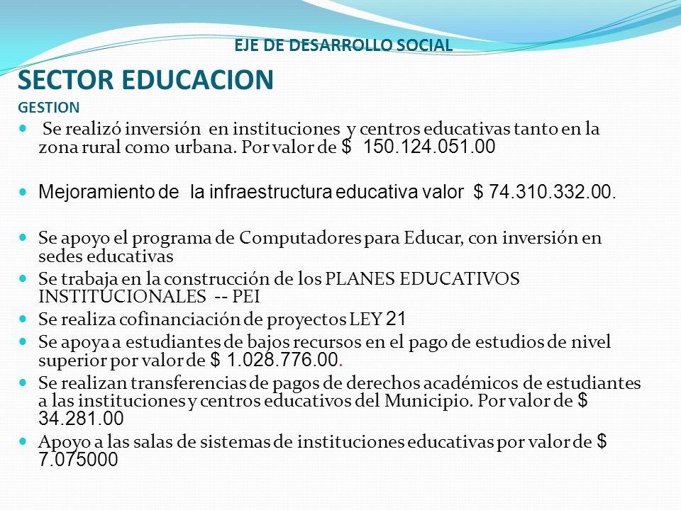 EJE DE DESARROLLO SOCIAL SECTOR EDUCACION GESTION Se realizó inversión en instituciones y centros educativas tanto en la zona rural como urbana. Por v