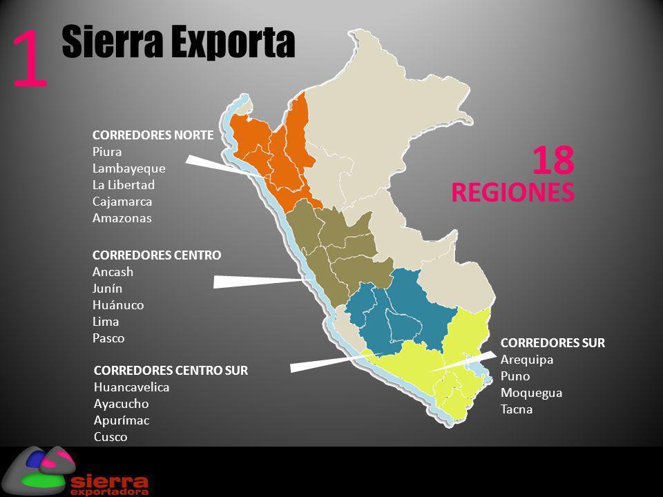 CORREDORES NORTE Piura Lambayeque La Libertad Cajamarca Amazonas CORREDORES CENTRO Ancash Junín Huánuco Lima Pasco CORREDORES CENTRO SUR Huancavelica