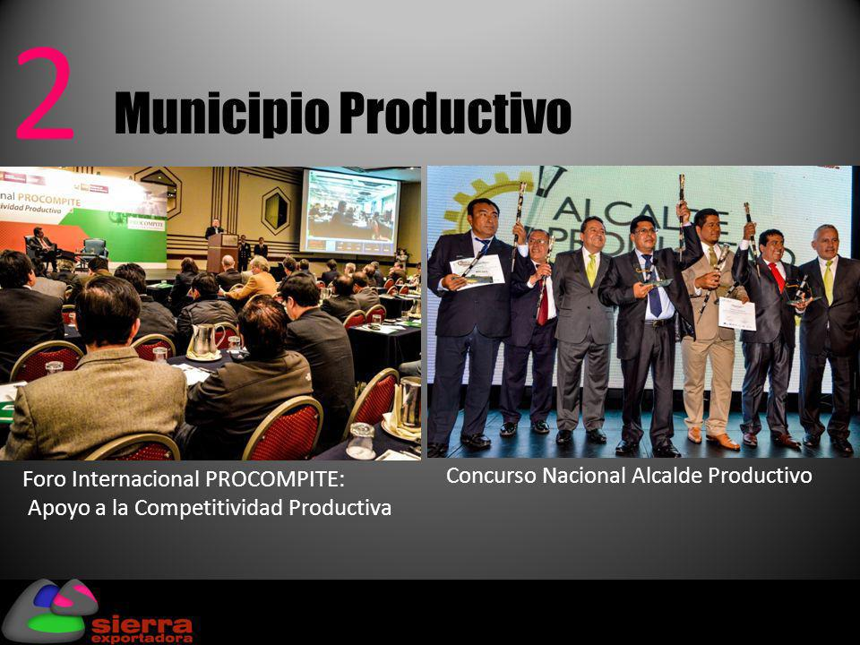 Municipio Productivo 2 Concurso Nacional Alcalde Productivo Foro Internacional PROCOMPITE: Apoyo a la Competitividad Productiva