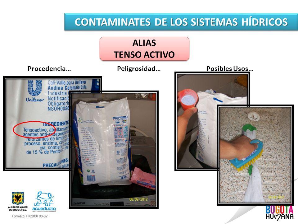 CONTAMINATES DE LOS SISTEMAS HÍDRICOS ALIAS TENSO ACTIVO ALIAS TENSO ACTIVO Procedencia…Peligrosidad…Posibles Usos…