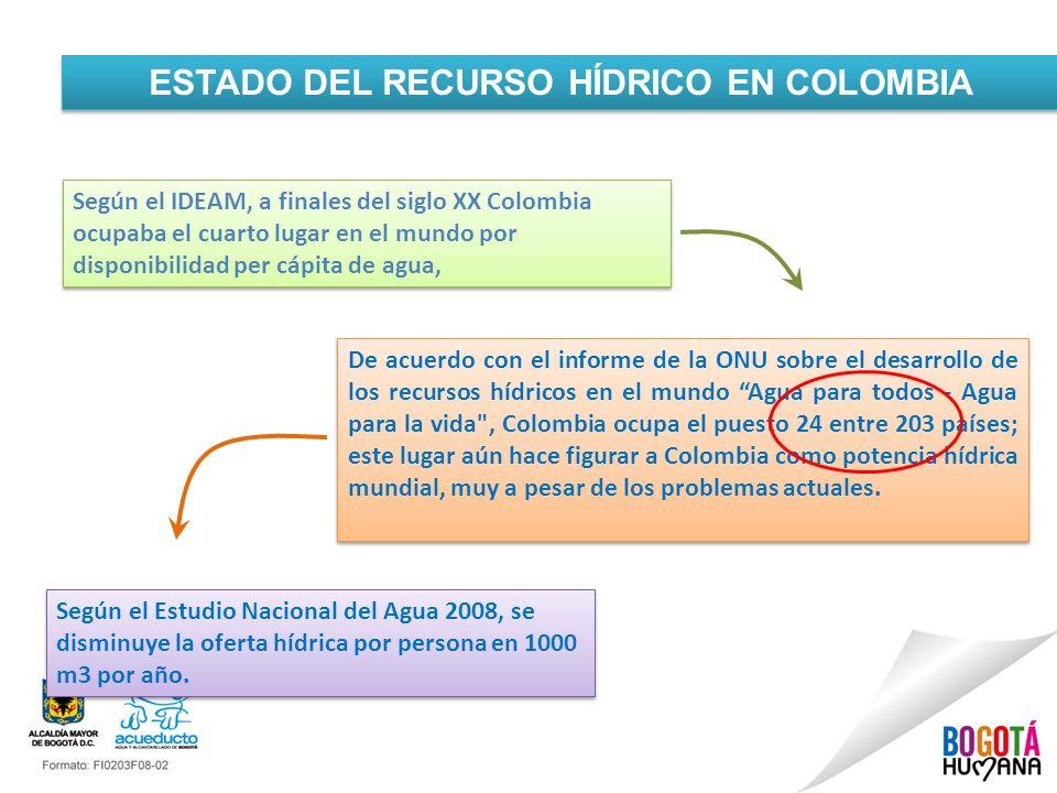ESTADO DEL RECURSO HÍDRICO EN COLOMBIA De acuerdo con el informe de la ONU sobre el desarrollo de los recursos hídricos en el mundo Agua para todos -