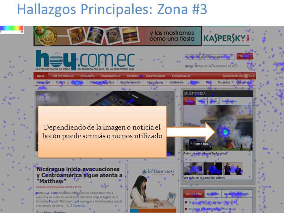 Hallazgos Principales: Zona #3 Dependiendo de la imagen o noticia el botón puede ser más o menos utilizado