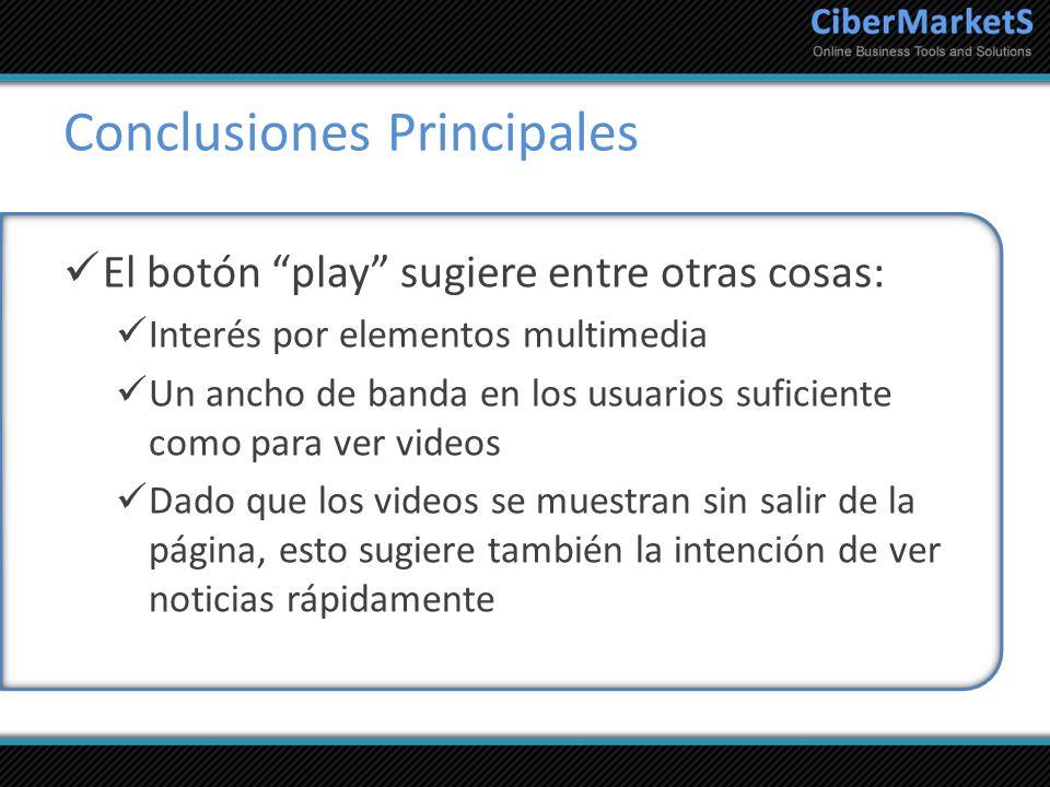 Conclusiones Principales El botón play sugiere entre otras cosas: Interés por elementos multimedia Un ancho de banda en los usuarios suficiente como p