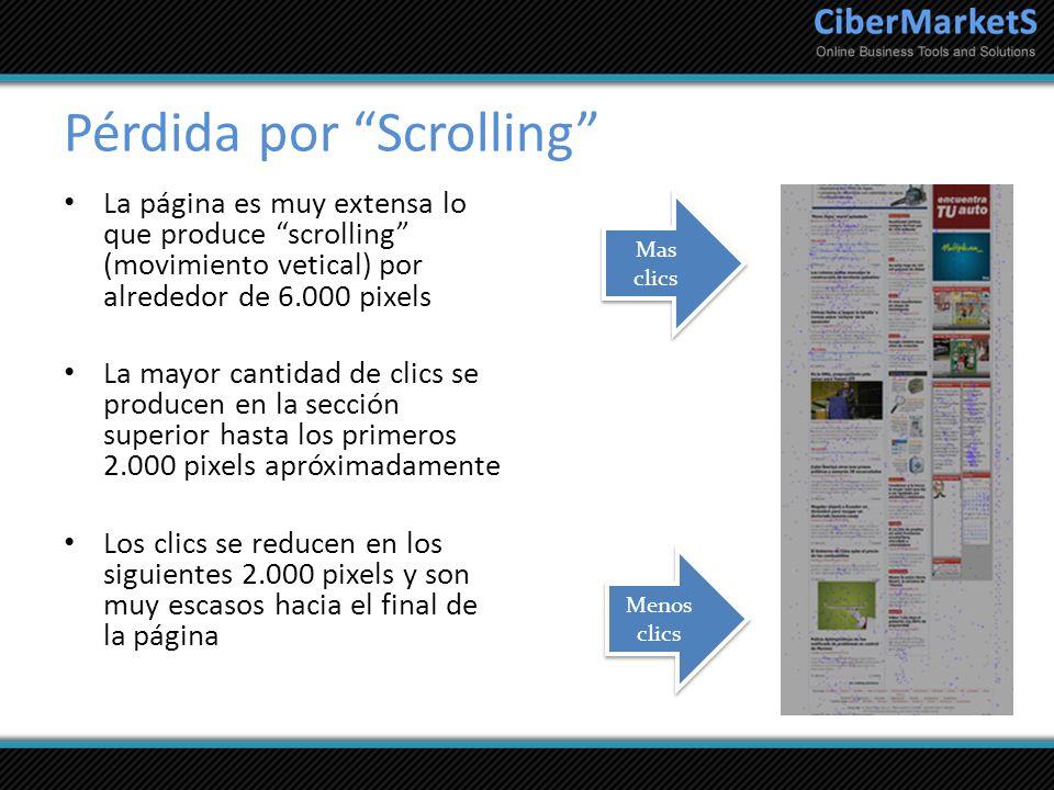 Pérdida por Scrolling La página es muy extensa lo que produce scrolling (movimiento vetical) por alrededor de 6.000 pixels La mayor cantidad de clics