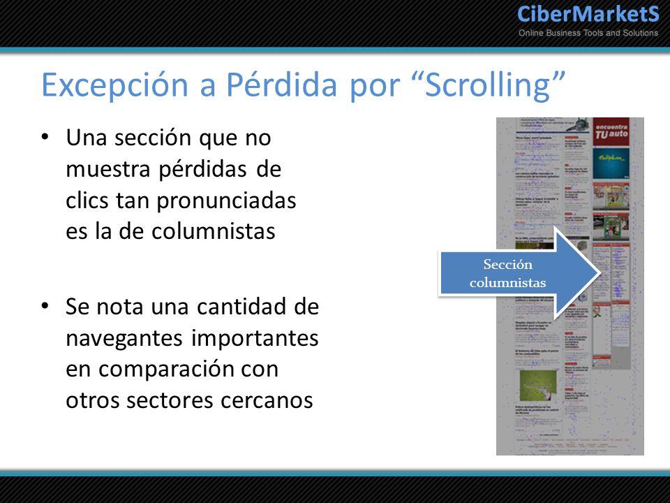 Excepción a Pérdida por Scrolling Una sección que no muestra pérdidas de clics tan pronunciadas es la de columnistas Se nota una cantidad de navegante