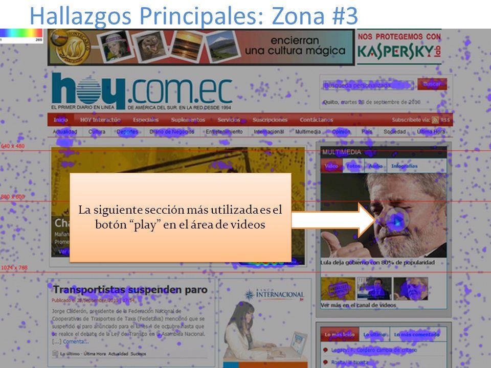 Hallazgos Principales: Zona #3 La siguiente sección más utilizada es el botón play en el área de videos