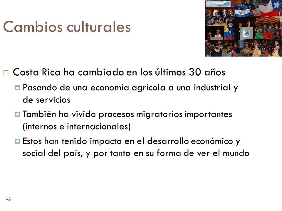 15 Cambios culturales Costa Rica ha cambiado en los últimos 30 años Pasando de una economía agrícola a una industrial y de servicios También ha vivido