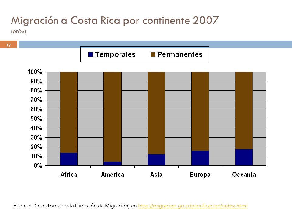 Migración a Costa Rica por continente 2007 (en%) 17 Fuente: Datos tomados la Dirección de Migración, en http://migracion.go.cr/planificacion/index.htm