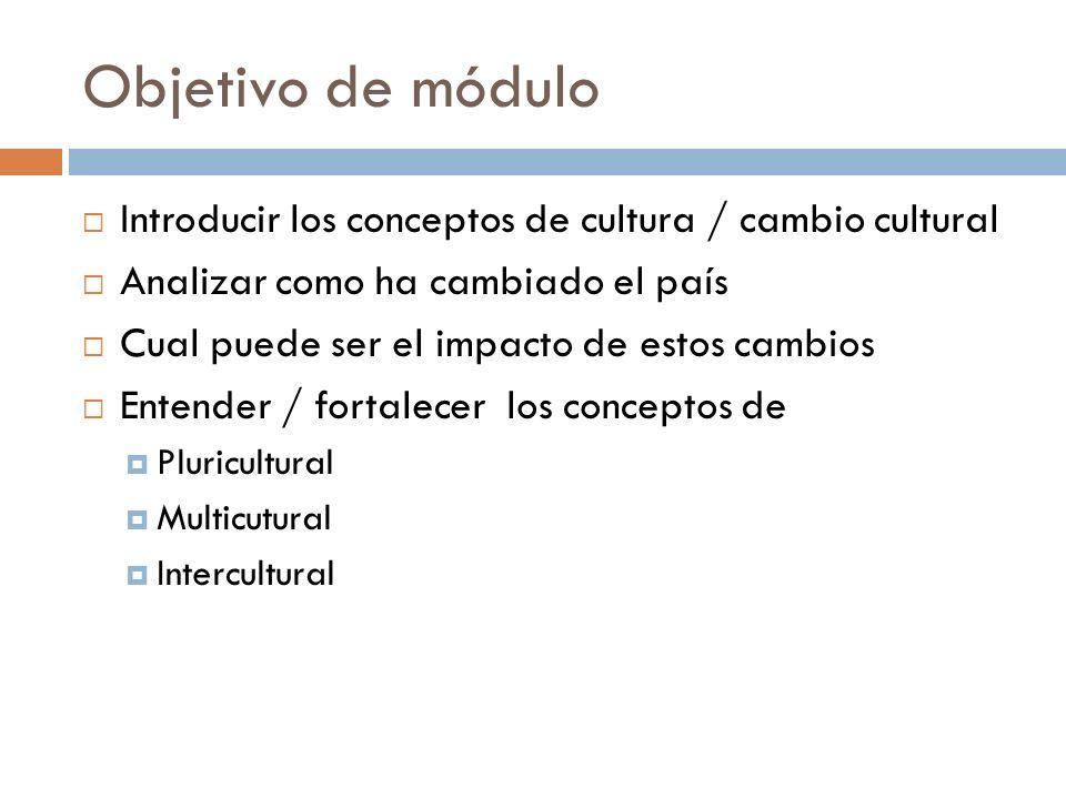 Objetivo de módulo Introducir los conceptos de cultura / cambio cultural Analizar como ha cambiado el país Cual puede ser el impacto de estos cambios