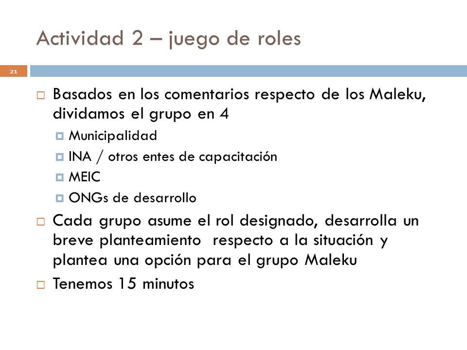 Actividad 2 – juego de roles 21 Basados en los comentarios respecto de los Maleku, dividamos el grupo en 4 Municipalidad INA / otros entes de capacita
