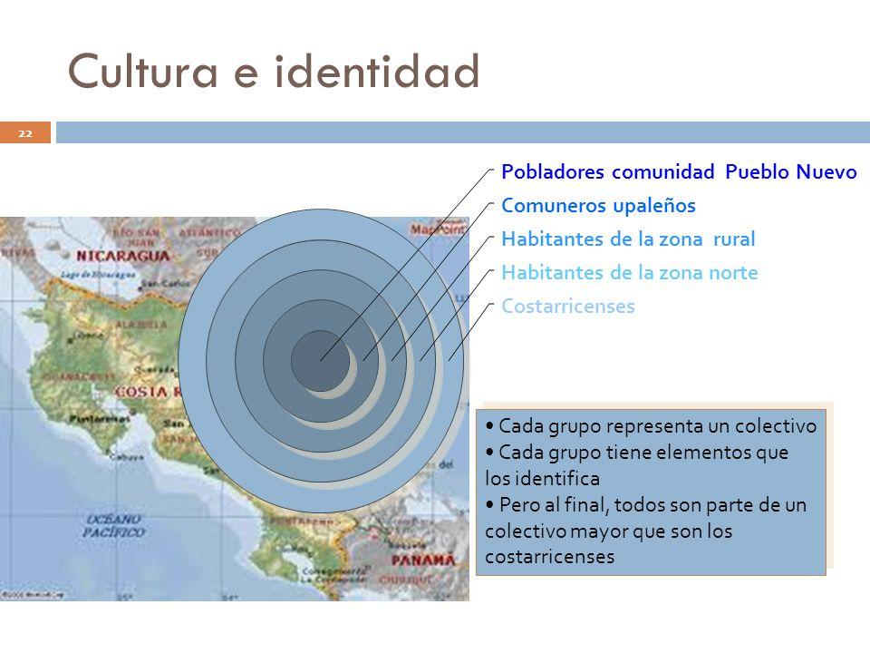 Cultura e identidad 22 Pobladores comunidad Pueblo Nuevo Comuneros upaleños Habitantes de la zona rural Habitantes de la zona norte Costarricenses Cad