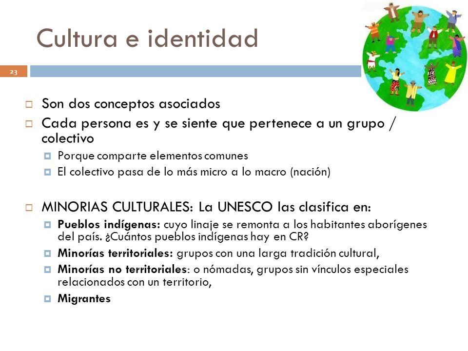 Cultura e identidad 23 Son dos conceptos asociados Cada persona es y se siente que pertenece a un grupo / colectivo Porque comparte elementos comunes