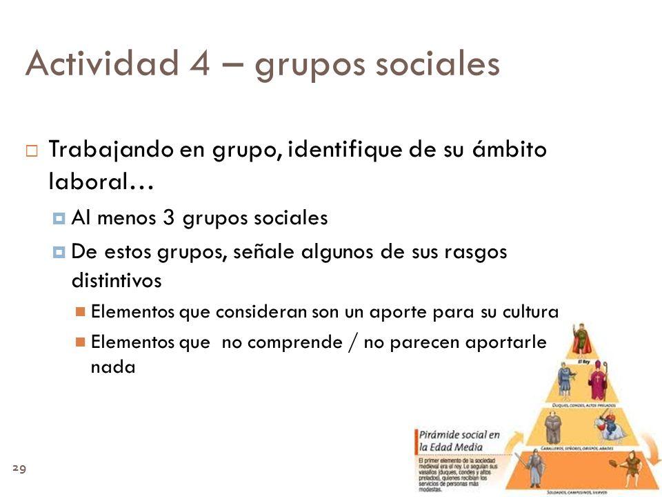 29 Actividad 4 – grupos sociales Trabajando en grupo, identifique de su ámbito laboral… Al menos 3 grupos sociales De estos grupos, señale algunos de