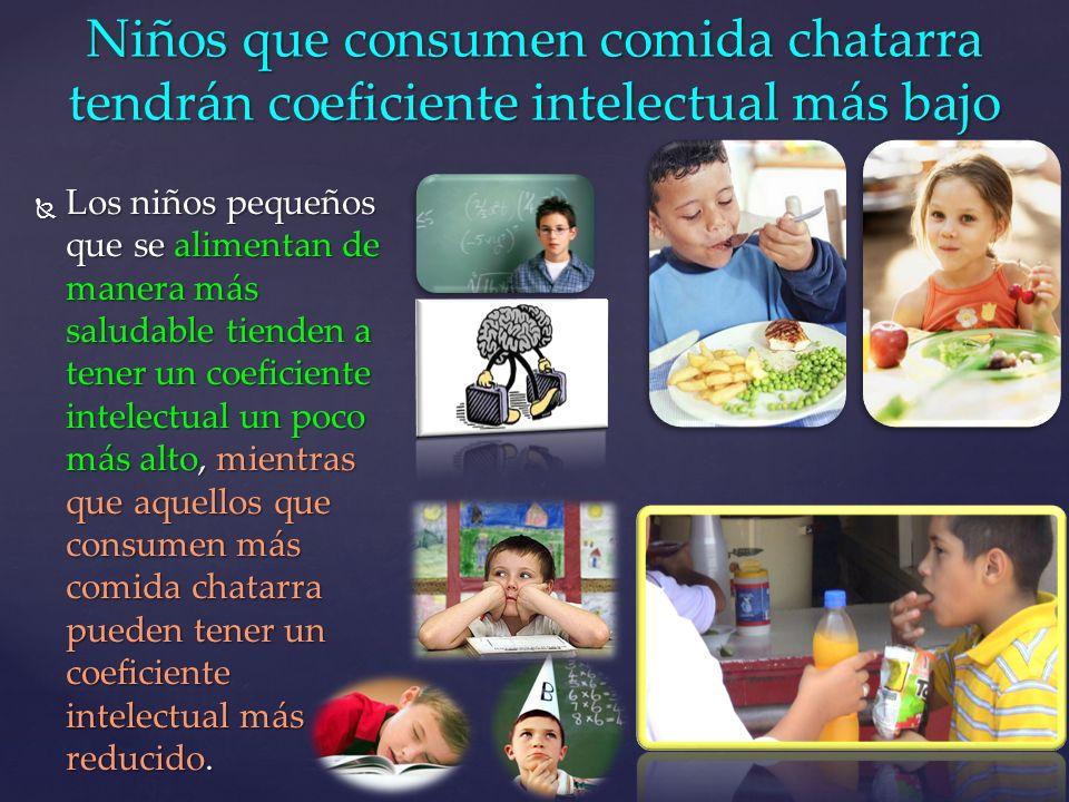 Niños que consumen comida chatarra tendrán coeficiente intelectual más bajo Los niños pequeños que se alimentan de manera más saludable tienden a tener un coeficiente intelectual un poco más alto, mientras que aquellos que consumen más comida chatarra pueden tener un coeficiente intelectual más reducido.